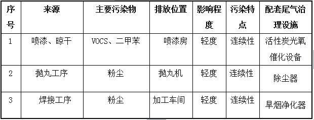 """2019年重污染天气""""一厂一策""""实施方案"""